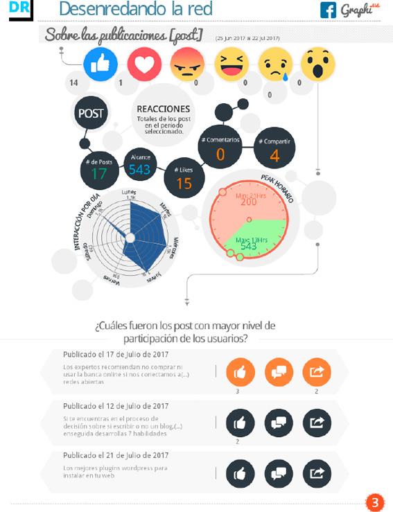 facebook graphi 3