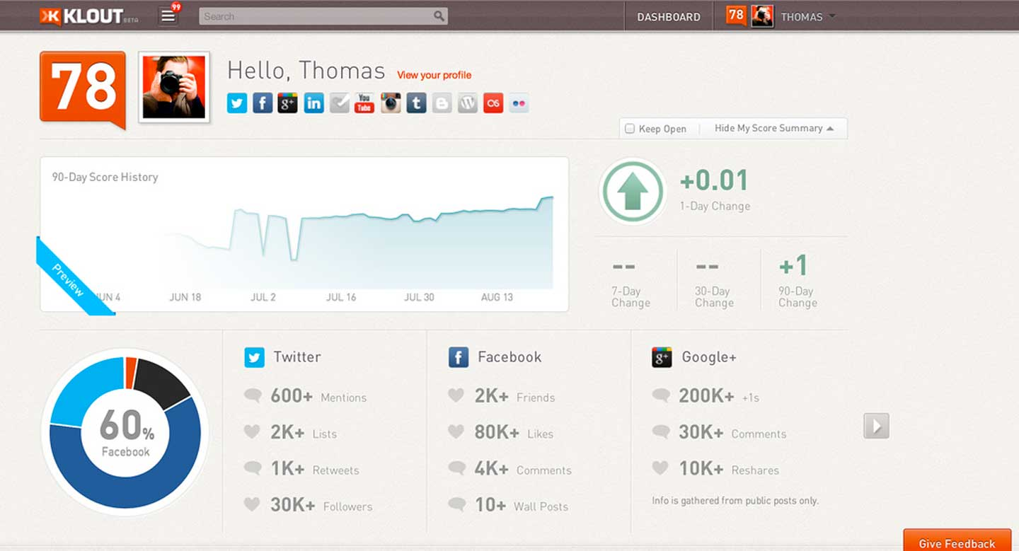 redes-sociales-klout-influencia
