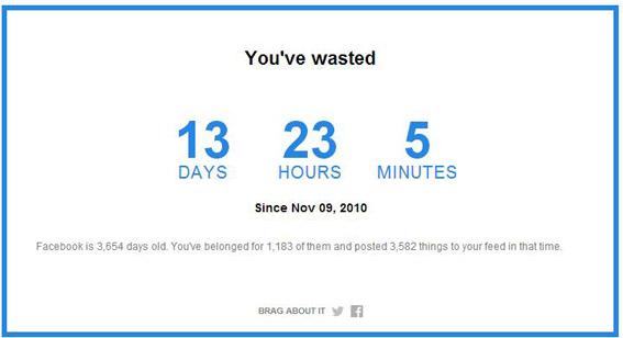facebook tiempo desperdiciado