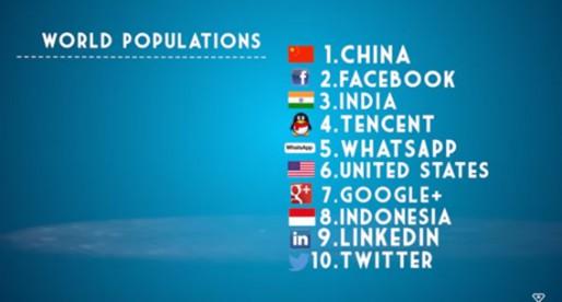Los 5 videos de Social Media Revolution recopilados y analizados