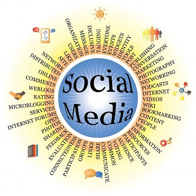 herramientas socialmedia