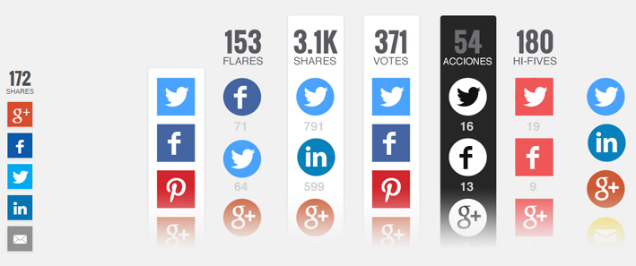 filament plugin woordpress barra flotante compartir redes sociales