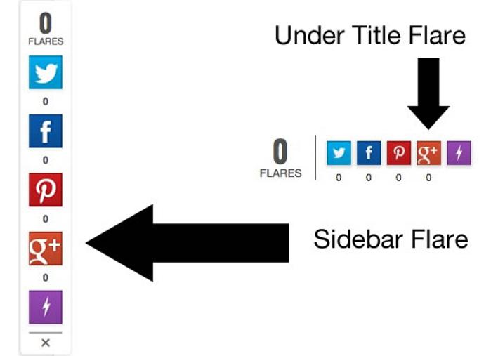 flare plugin woordpress barra flotante compartir redes sociales