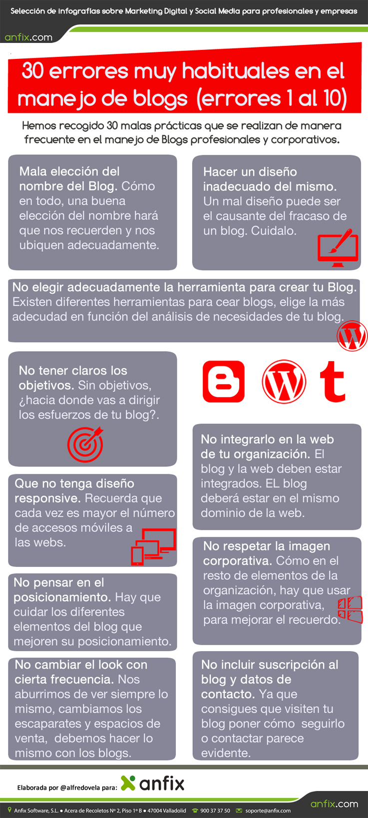 infografia_anfix_30_malas_practicas_blog_parte_1.fw_