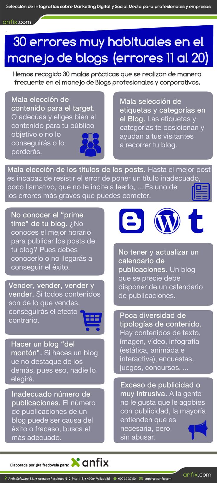 infografia_anfix_30_malas_practicas_blog_parte_2