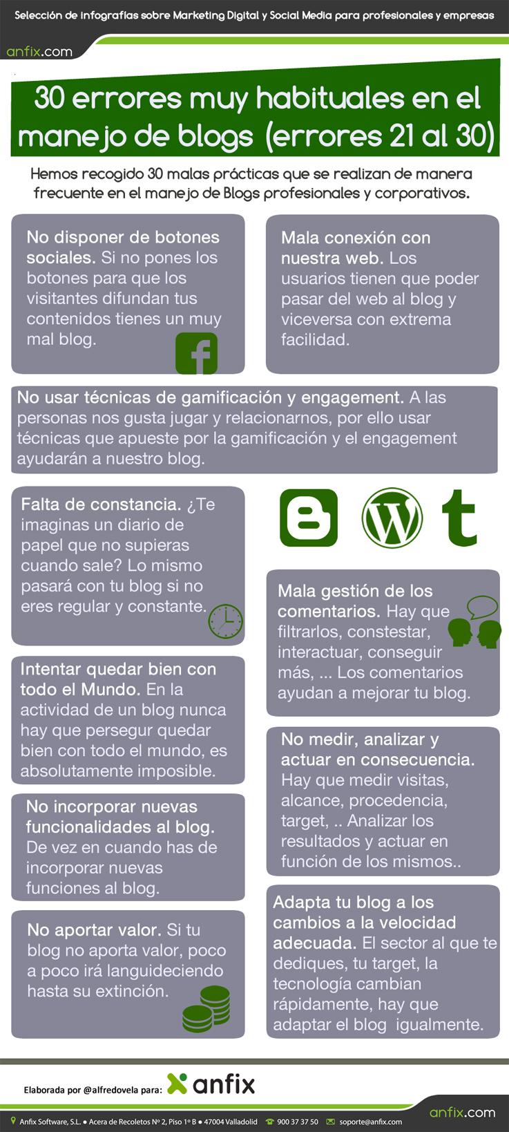 infografia_anfix_30_malas_practicas_blog_parte_3.fw_