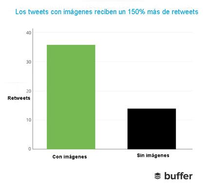 tweets con imágenes