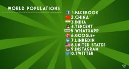 15 sentencias sobre la evolución de las redes sociales