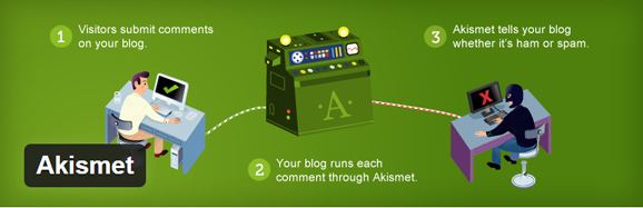 akismet-spam-plugin-wordpress