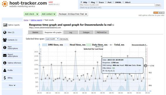 host-tracker-monitorizacion-web herramientas