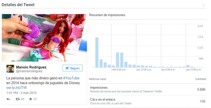 tuit-youtube