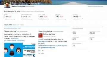 Tus tuits solo los leen menos del 15% de tus seguidores