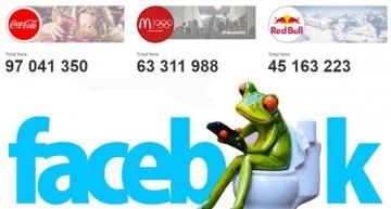 Las 10 marcas con más fans en Facebook rozan los 500 millones de seguidores