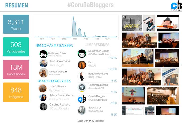 cifras-coruña-bloggers-10