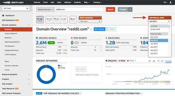 semrush herramientas-marketing-digital