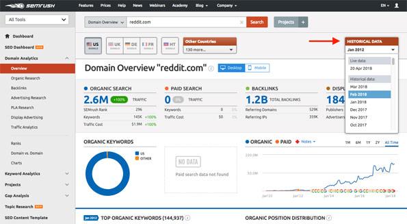 semrush herramientas-marketing-digital