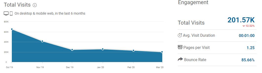 blogs-marketing-más-vistas jose facchin