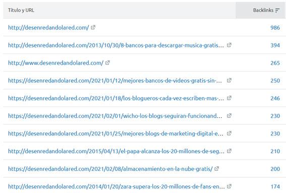 backlinks-artículos-desenredando-la-red